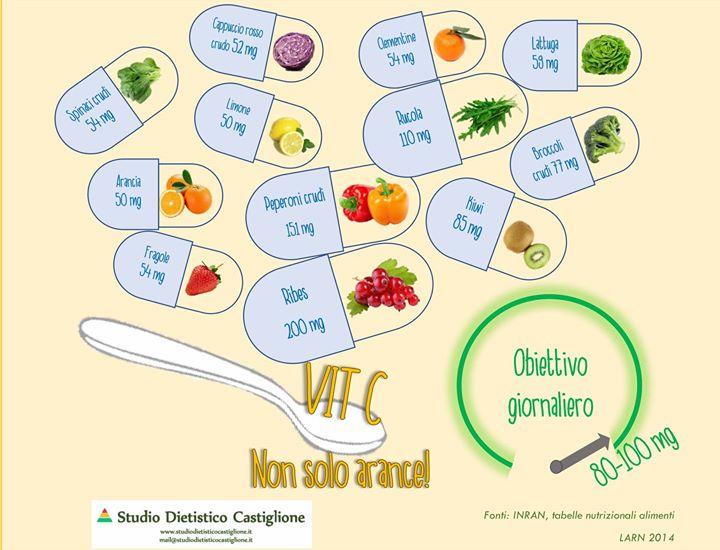 vitamina-c-non-solo-arance-sono-tante-le-fonti-alimentari-di-questa-vitamina-micronutriente