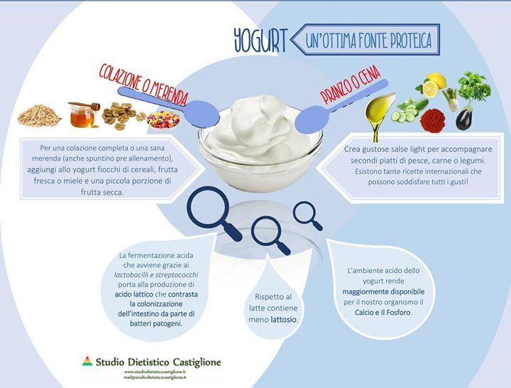 yogurt-un-alimento-importantissimo-per-la-nostre-salute-perche-che-proprieta-ha-quando-e