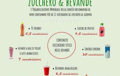 zucchero-bevande-lorganizzazione-mondiale-della-sanita-raccomanda-di-non-superare-i-12-cucchiaini