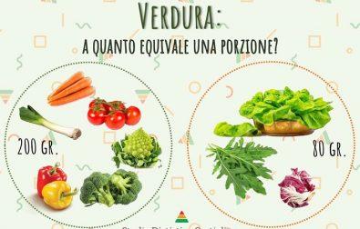 spesso-si-sente-dire-che-e-bene-mangiare-5-porzioni-tra-frutta-e-verdura